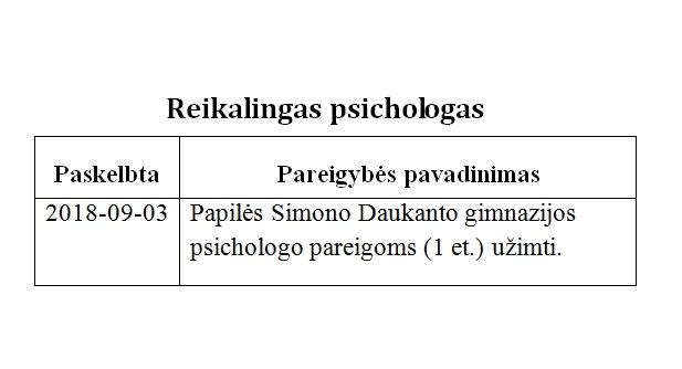 reikalingas psihologas