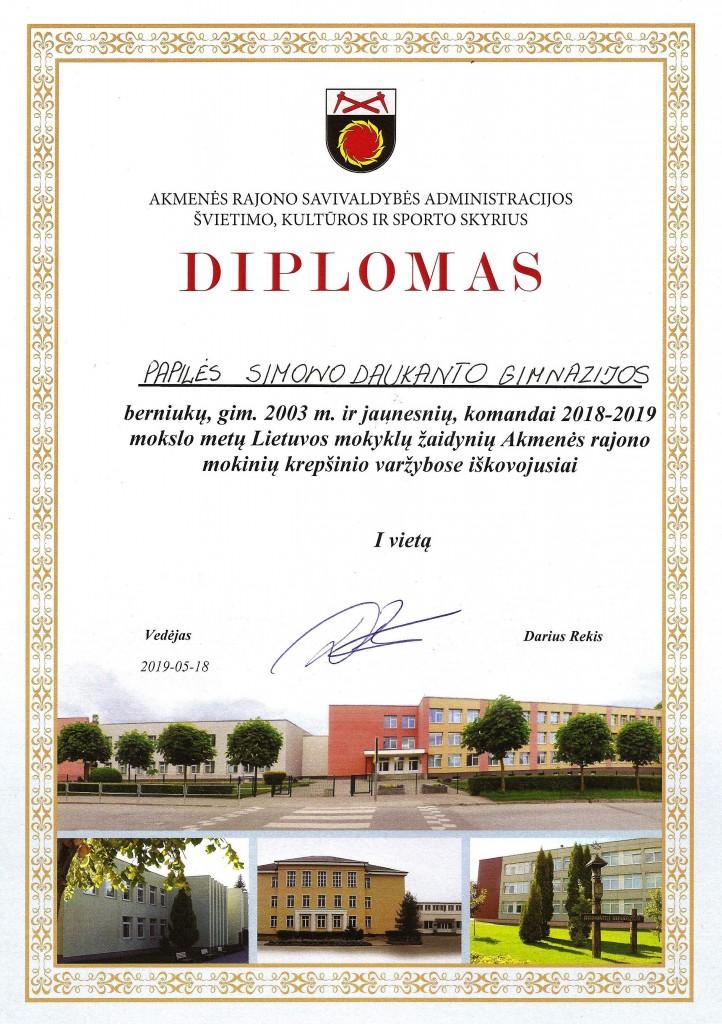 Diplomas krepšinis