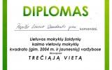 Lietuvos mokyklų žaidynių kaimo vietovių mokyklų finalinėse kvadrato varžybose iškovojus III v. (2017-03-03)